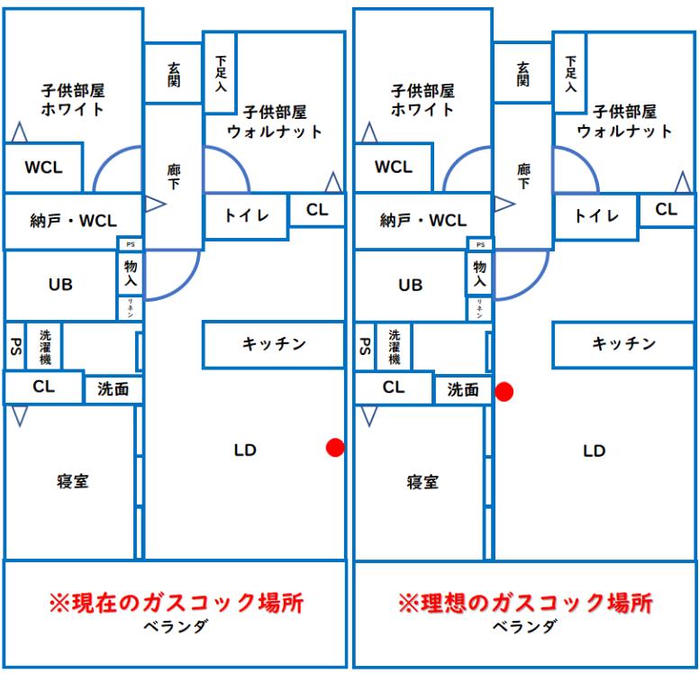 ガスコック理想の設置場所の間取り図