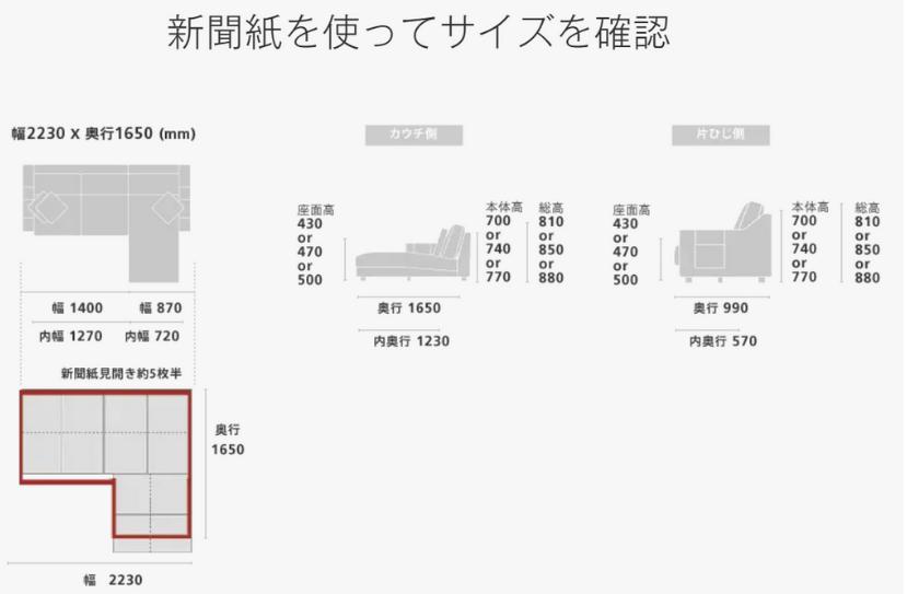 NOYESニューシュガーハイクラスモダンを新聞紙で大きさを表した図